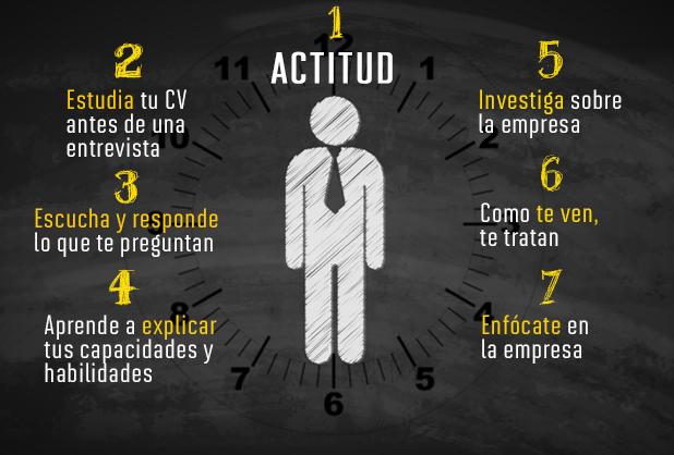 Viernes Sociales: Buscando Trabajo en Uruguay PARTE II (2/2)